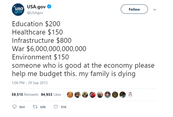 Anyone here good at the economy