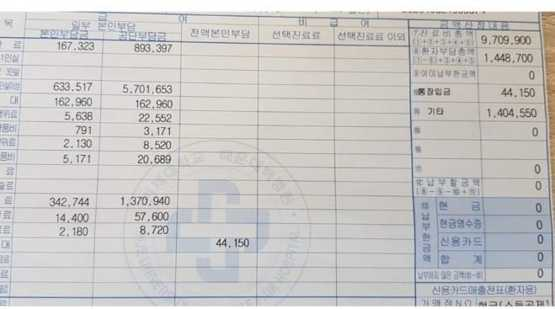 A COVID-19 patient is billed roughly $35 in Korea after being hospitalized for 18 days