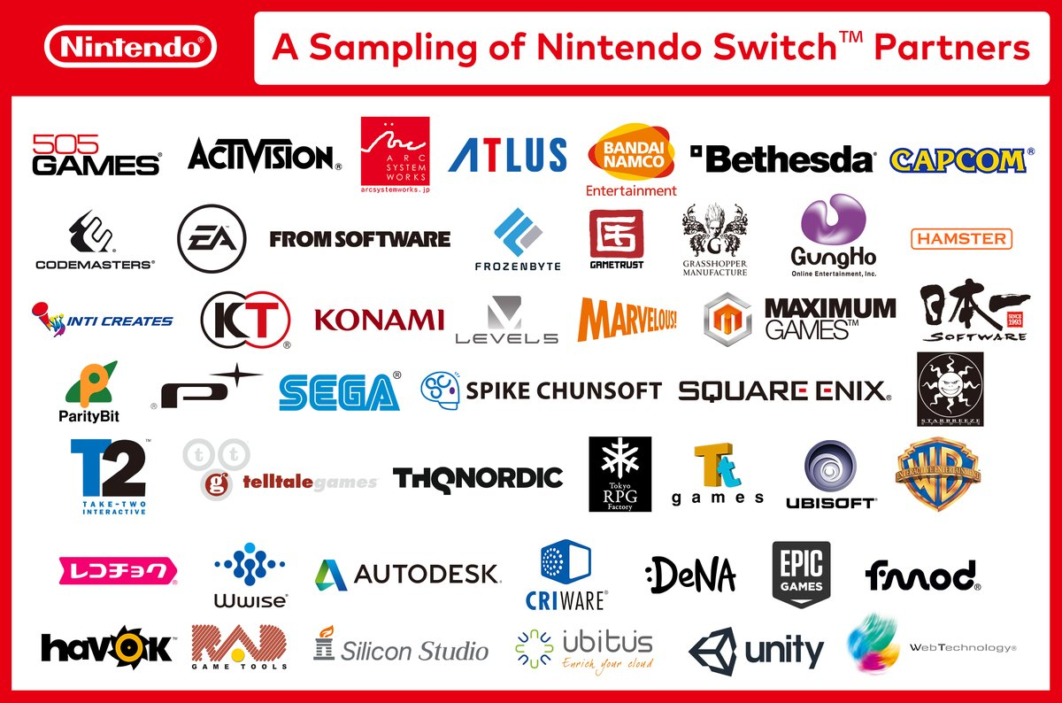 We're excited to have support for Nintendo Switch from so many great partners!