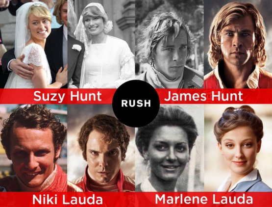 Every actor/actress, in the film; Rush